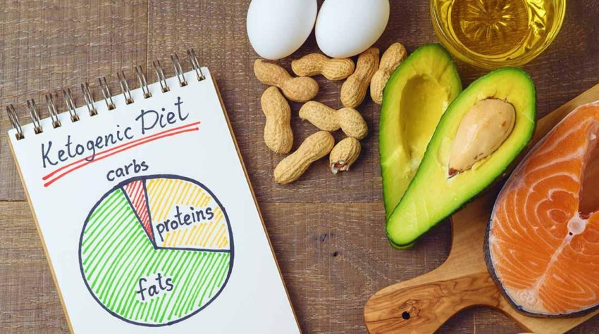 Ketogenic Diet: Top Foods That Will Help You Reach Great Macronutrient Balance