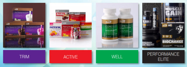 How Are Advocare's Products Improving Women Health And Lifestyle?